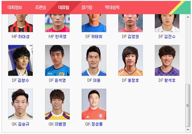 월드컵 대표팀 명단