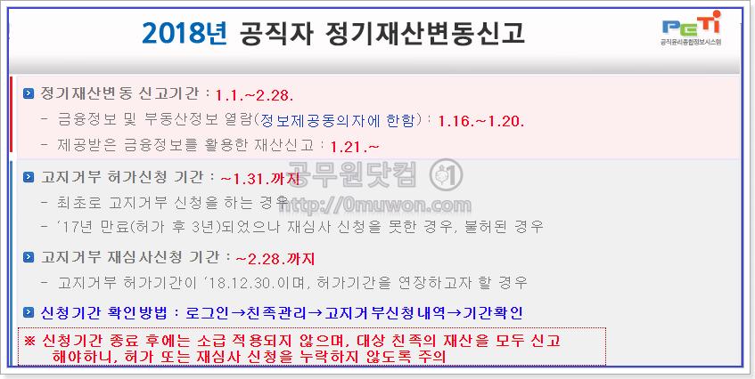 2018년 공직자 정기재산 변동신고기간